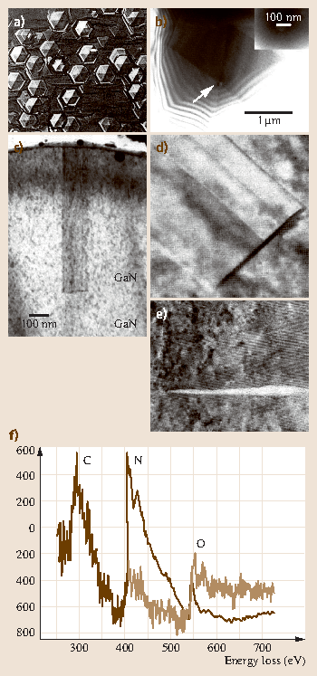 Fig. 17.25