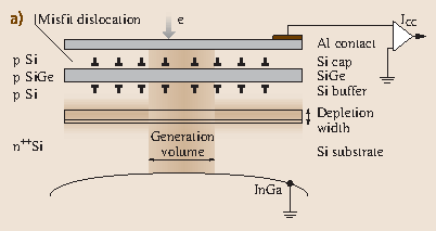 Fig. 17.27
