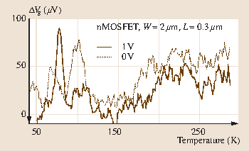 Fig. 20.41
