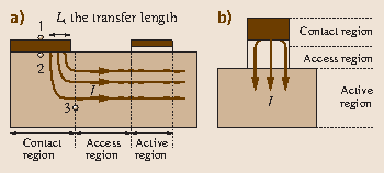 Fig. 20.8