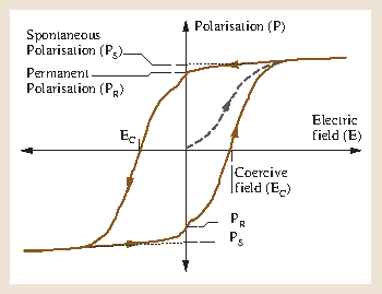 Fig. 26.2