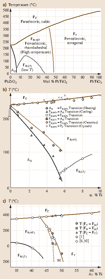 Fig. 26.7
