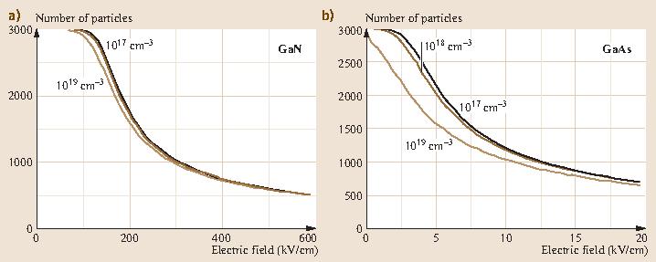 Fig. 32.12a,b