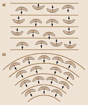 Fig. 36.13a,b