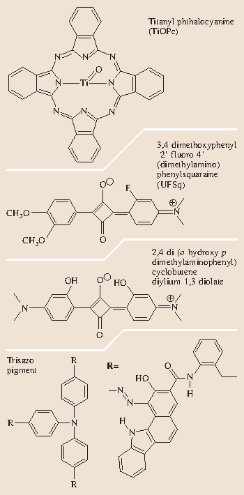 Organic Photoconductors   SpringerLink