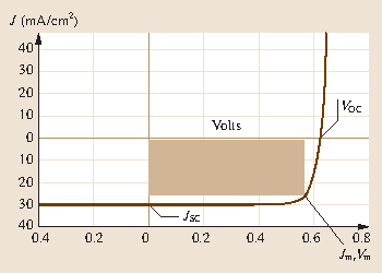 Fig. 43.3