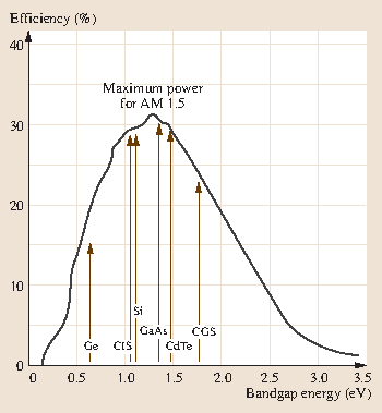 Fig. 43.5