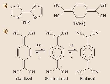 Molecular Electronics | SpringerLink