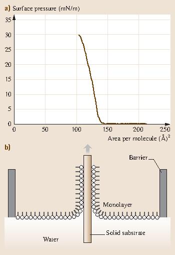 0.08 0.1-3mm Pure Zinc Zn Sheet Thin Foil 100*100 120*100 150*100 500*500mm