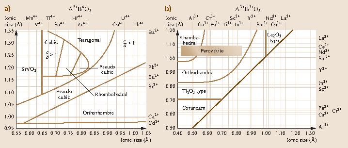 Fig. 59.2a,b