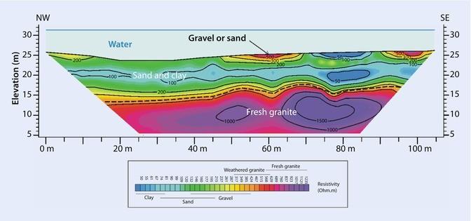 Mineral Resource Exploration   SpringerLink
