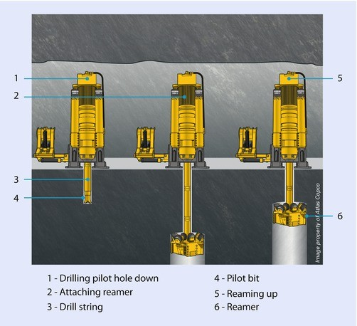 mineral resource extraction springerlink rh link springer com  open image in new window