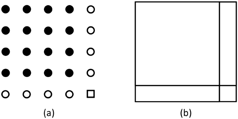Fig. 10.3