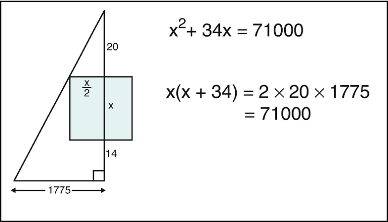 Fig. 15.8