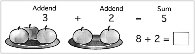 Fig. 18.3