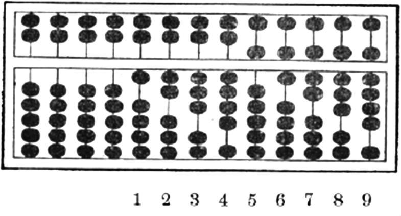 Fig. 3.9