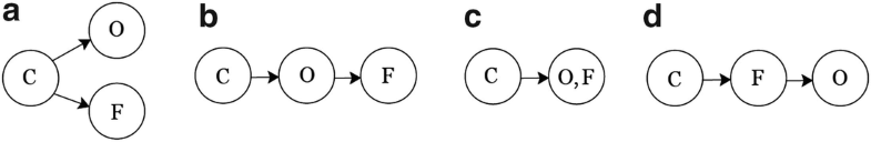Fig. 4.4