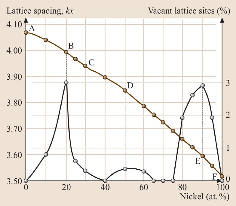 60 nouveaux rayons Zinc 290 mm//2.00
