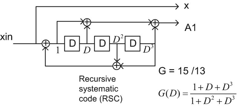 Channel Coding | SpringerLink