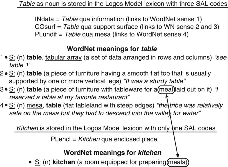 Postscript Figure 4B.1
