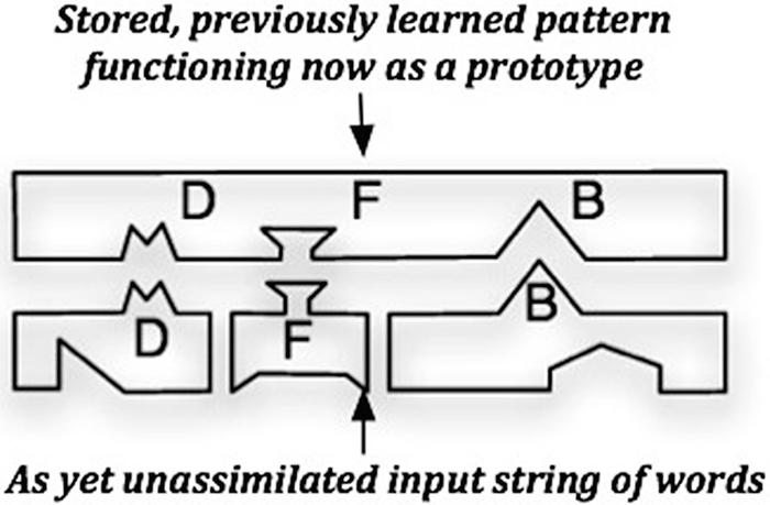 Postscript Figure 5G-1
