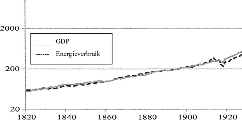 Graph 10.2