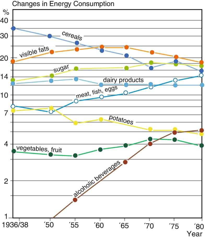 Graph 13.4