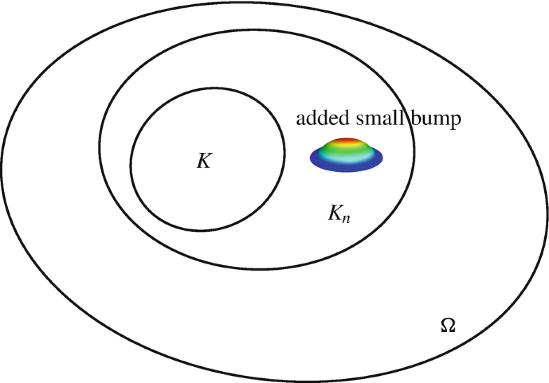 Fig. 1.4