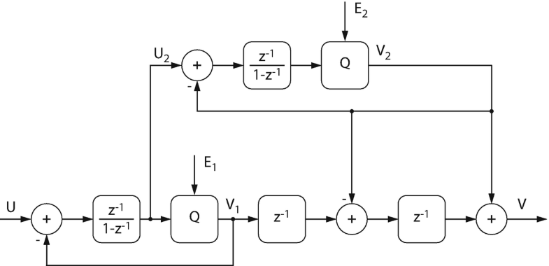 Fig. 6.6