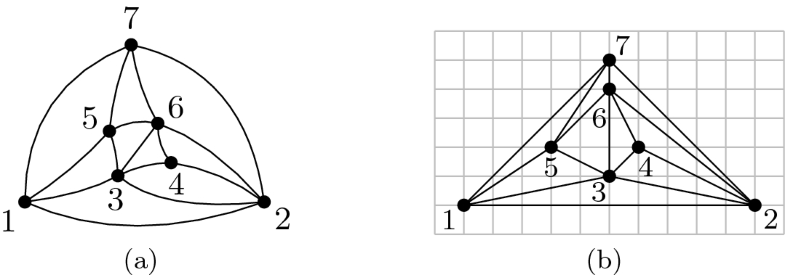 Fig. 2.