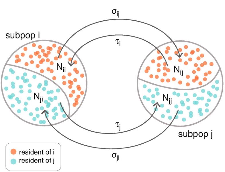 Figure 3.1.1 |
