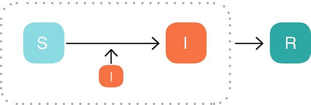 Figure 3.2.1 |