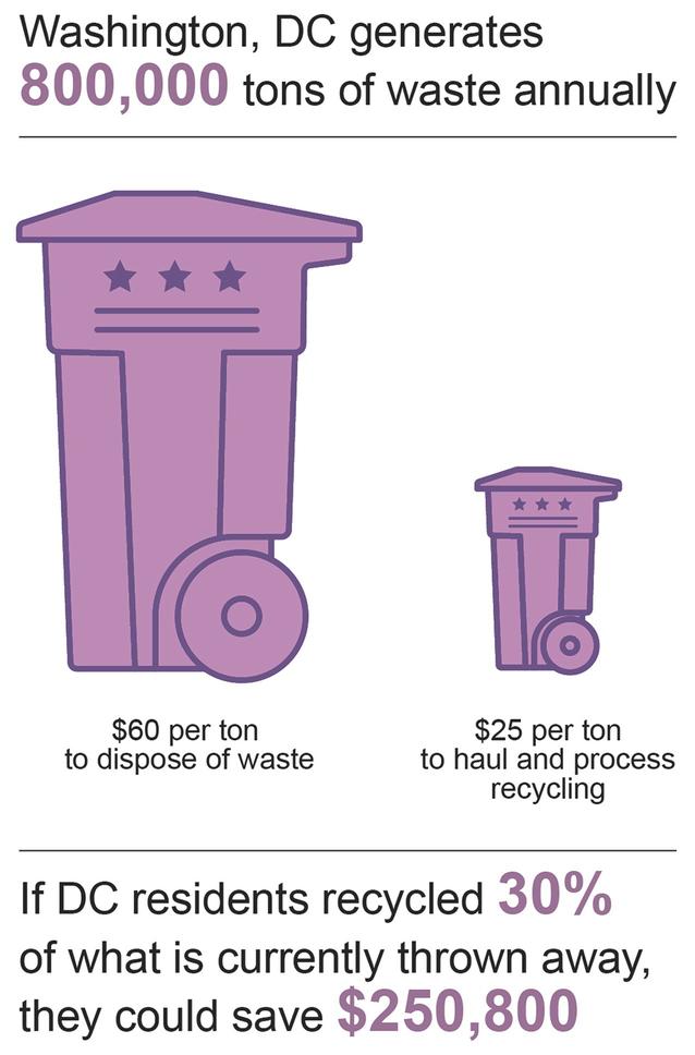 Waste | SpringerLink