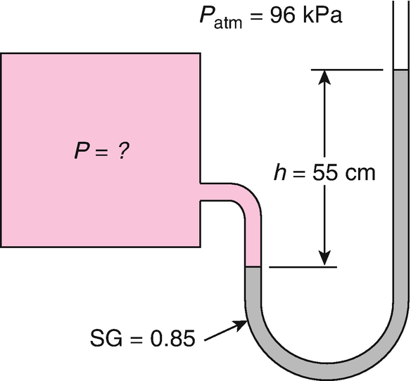 Fig. 1.14