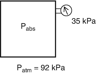 Fig. 1.15