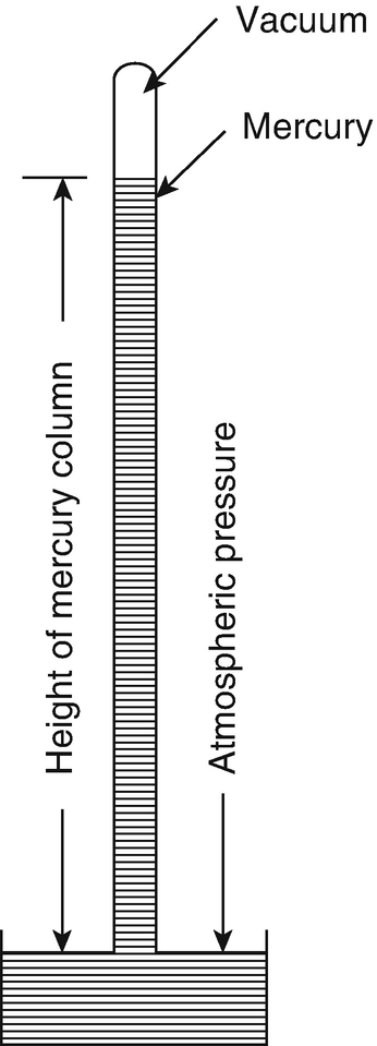Fig. 1.7