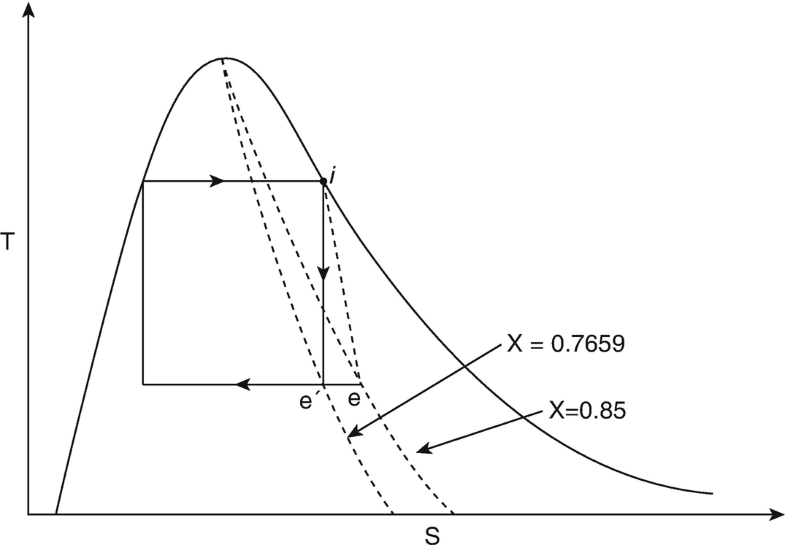 Fig. 14.33