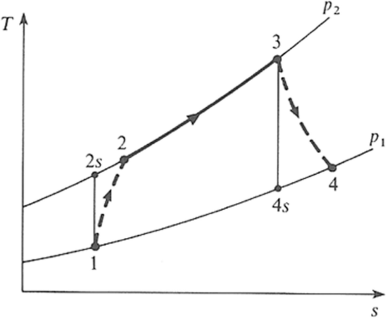 Fig. 14.35