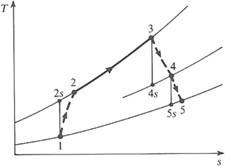 Fig. 14.36