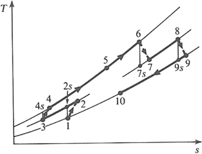 Fig. 14.37