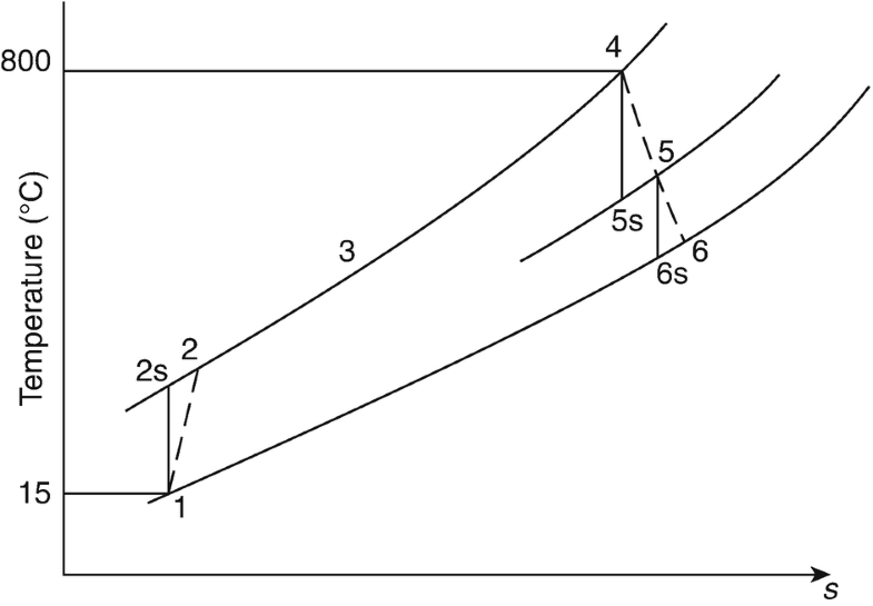 Fig. 14.38