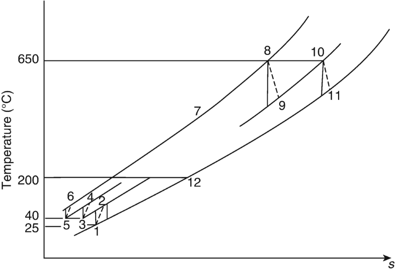 Fig. 14.39