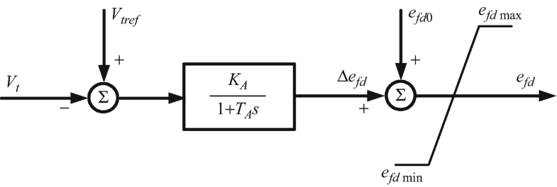 Fig. 3.12