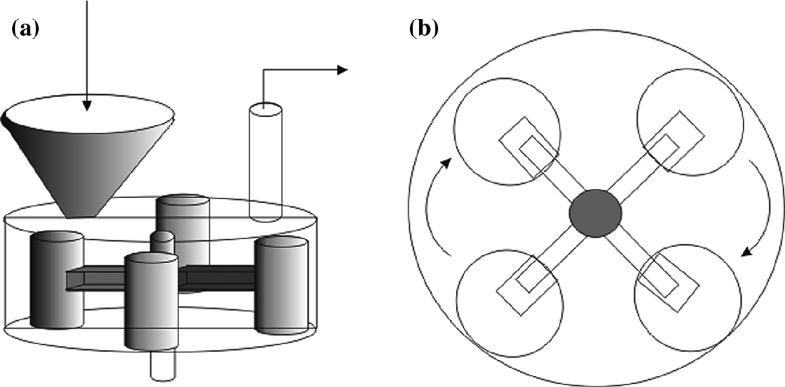 Fig.18.9