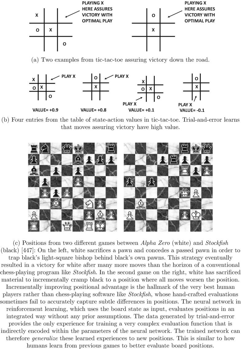 Figure9.2