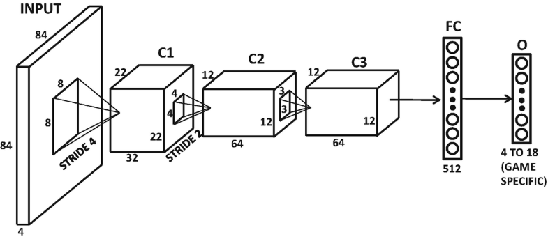 Figure9.4