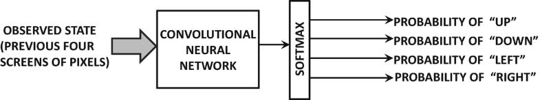 Figure9.6