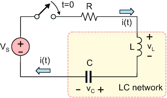 Transient Circuit Fundamentals | SpringerLink