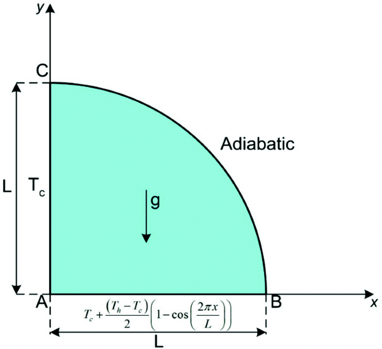 Fig.23.1