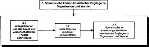 Abbildung 3-1